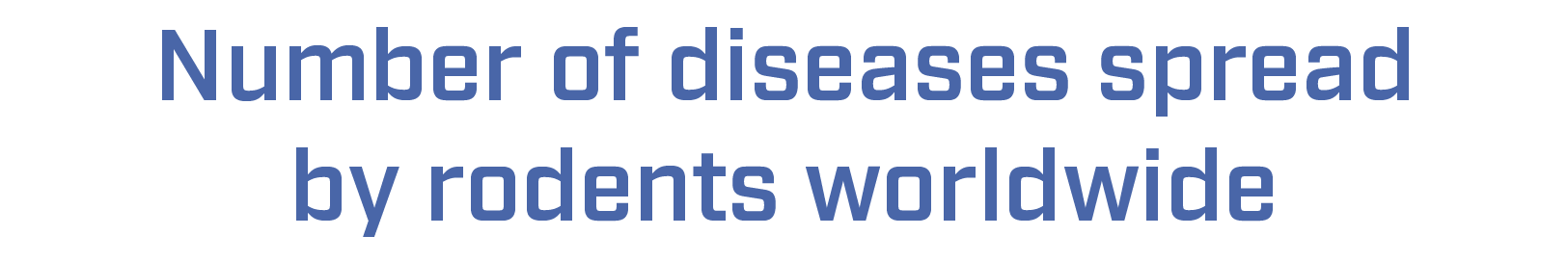 Number of diseases spread by rodents worldwide